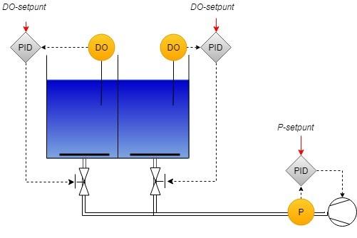 Beluchtingscontrole met drukopvolging1